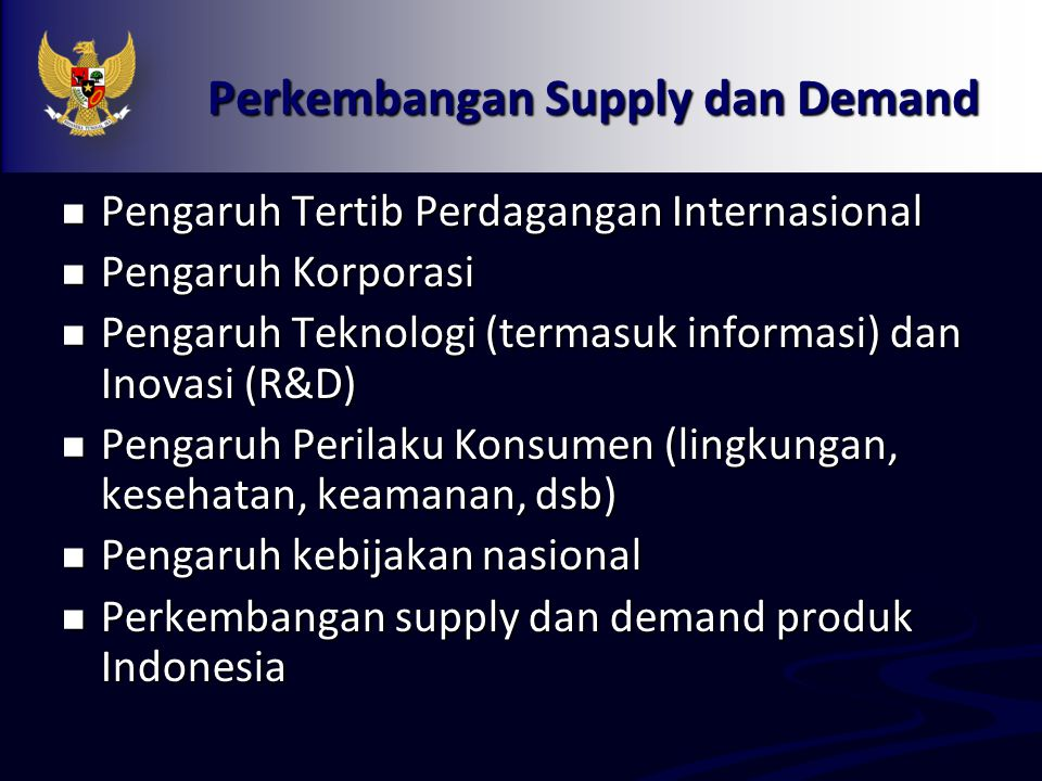 Perkembangan Supply dan Demand
