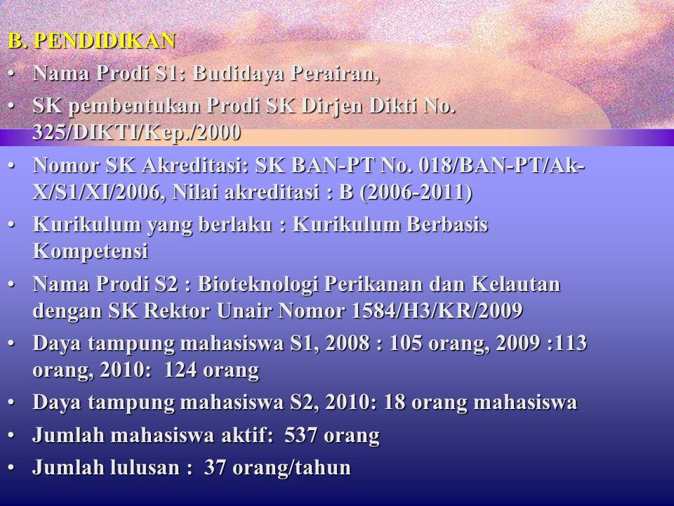 B. PENDIDIKAN Nama Prodi S1: Budidaya Perairan, SK pembentukan Prodi SK Dirjen Dikti No. 325/DIKTI/Kep./2000.
