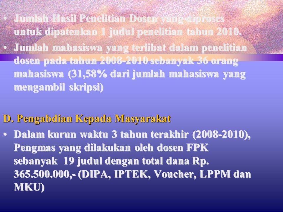 Jumlah Hasil Penelitian Dosen yang diproses untuk dipatenkan 1 judul penelitian tahun 2010.
