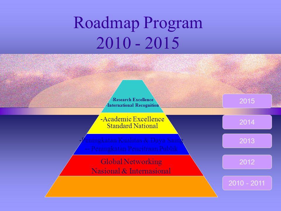 - Penguatan Tata Kelola dan Infrastruktur - Optimalisasi SDM