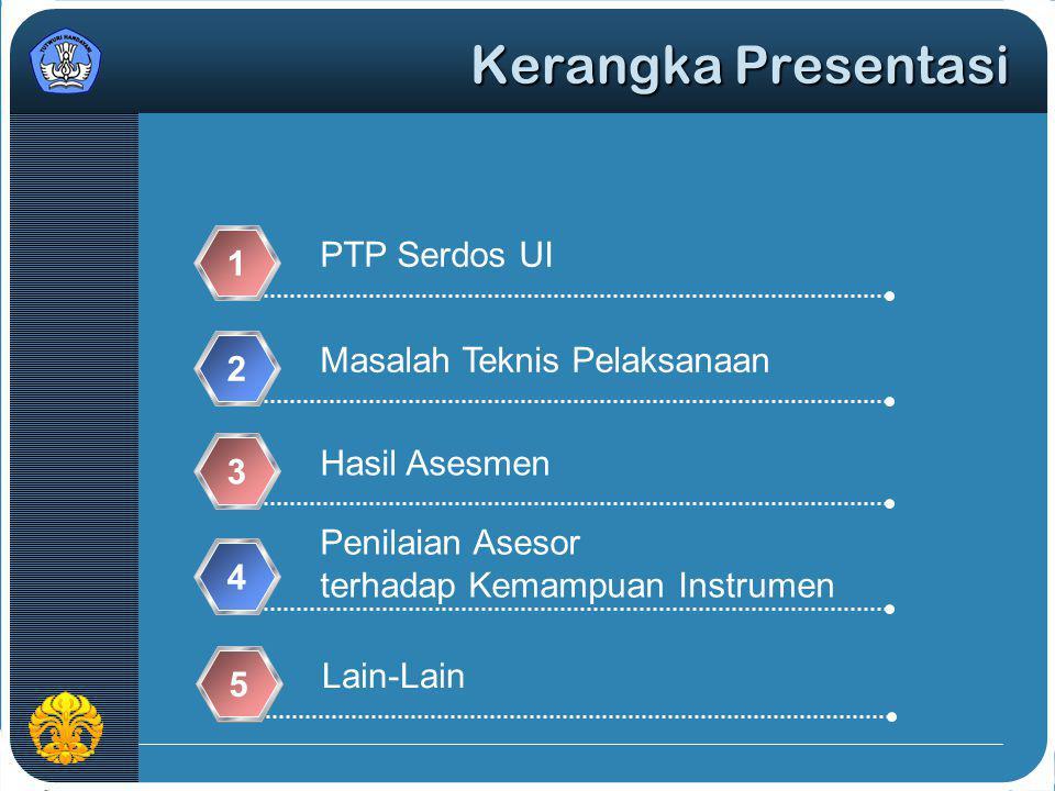 Kerangka Presentasi PTP Serdos UI 1 Masalah Teknis Pelaksanaan 2