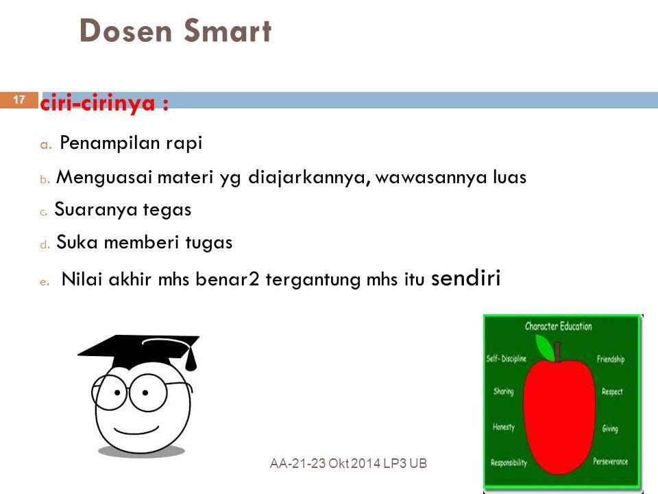 Dosen Smart ciri-cirinya : Penampilan rapi