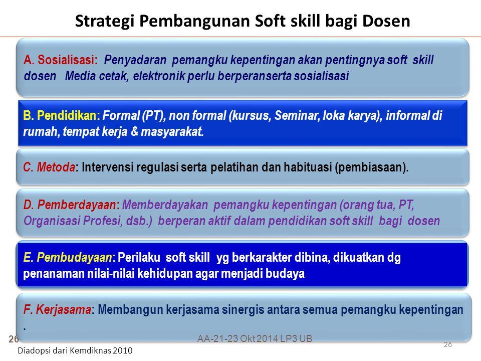 Strategi Pembangunan Soft skill bagi Dosen