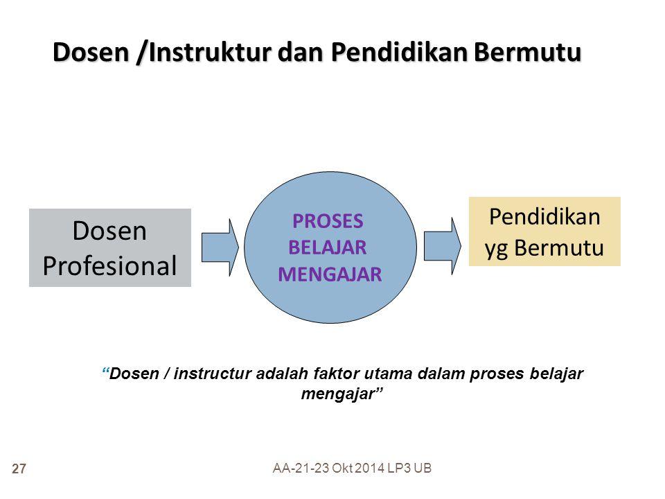 Dosen /Instruktur dan Pendidikan Bermutu