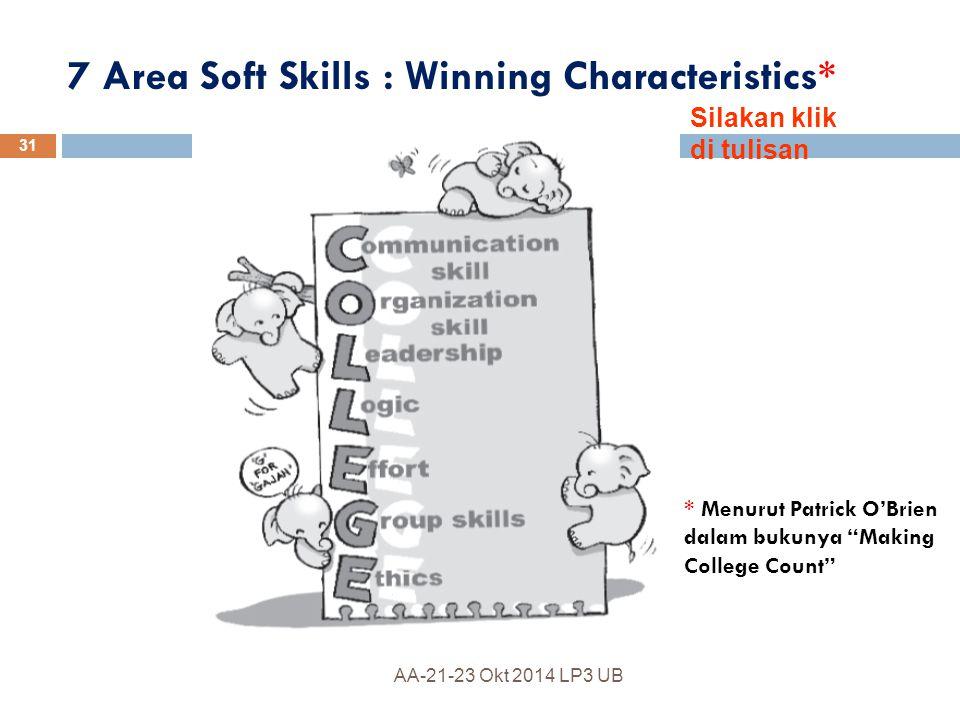 7 Area Soft Skills : Winning Characteristics*
