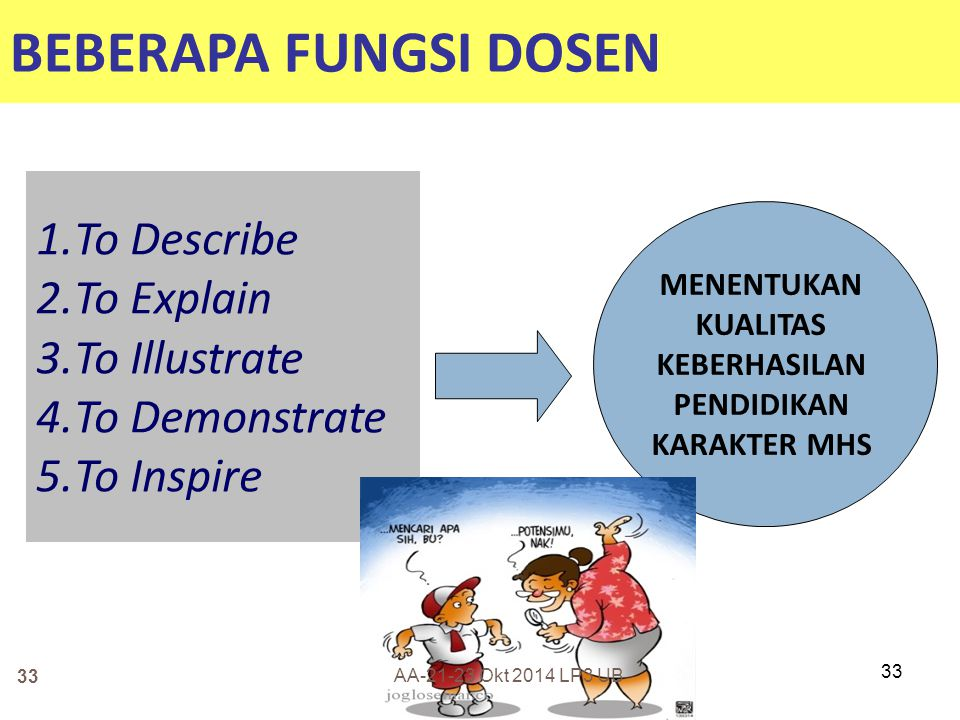 BEBERAPA FUNGSI DOSEN To Describe To Explain To Illustrate