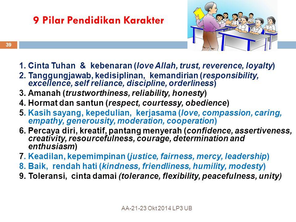 9 Pilar Pendidikan Karakter