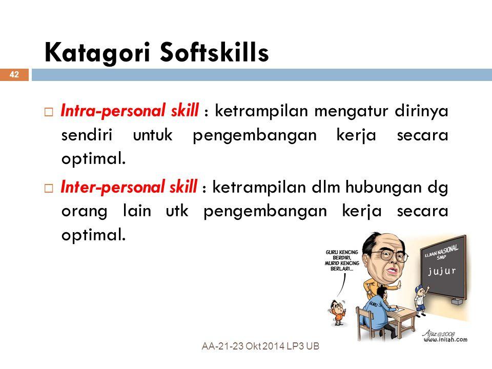 Katagori Softskills Intra-personal skill : ketrampilan mengatur dirinya sendiri untuk pengembangan kerja secara optimal.