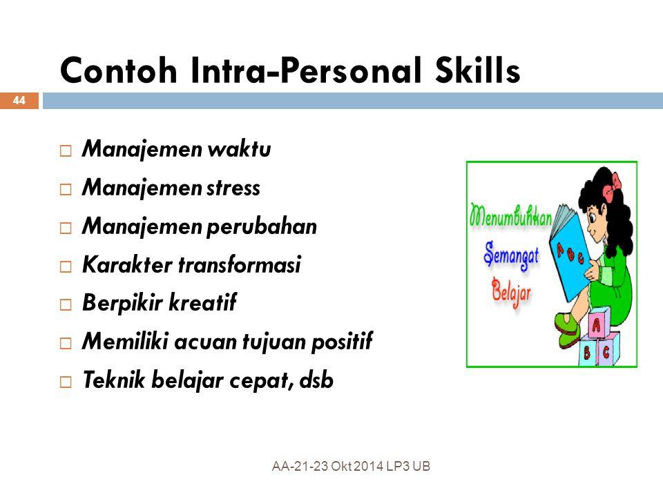 Contoh Intra-Personal Skills