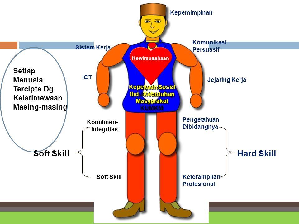 Soft Skill Hard Skill Setiap Manusia Tercipta Dg Keistimewaan