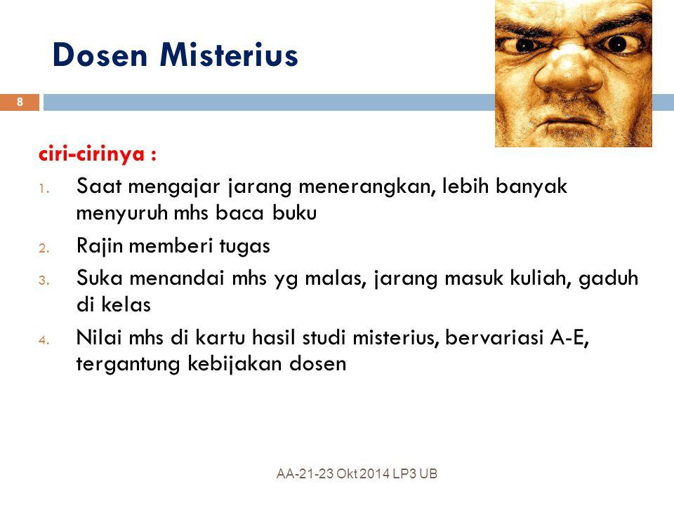 Dosen Misterius ciri-cirinya :