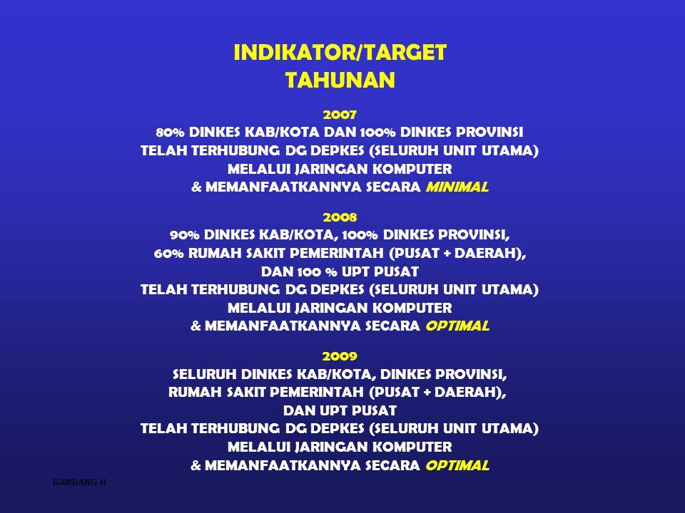 INDIKATOR/TARGET TAHUNAN 2007