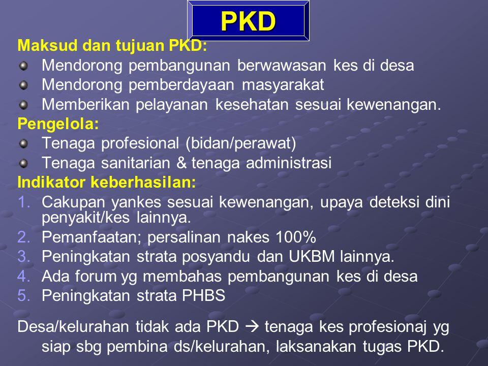 PKD Maksud dan tujuan PKD: