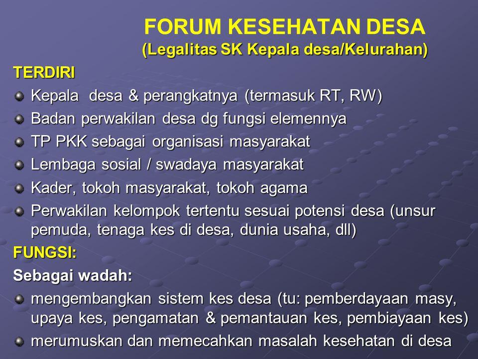 FORUM KESEHATAN DESA (Legalitas SK Kepala desa/Kelurahan)
