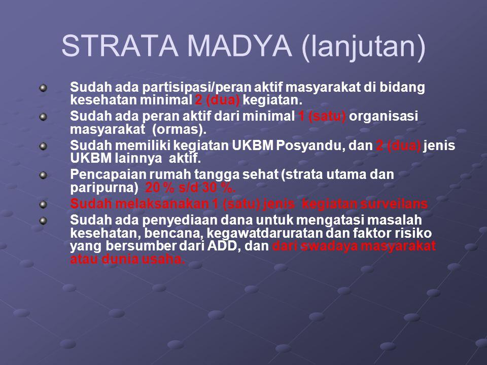 STRATA MADYA (lanjutan)