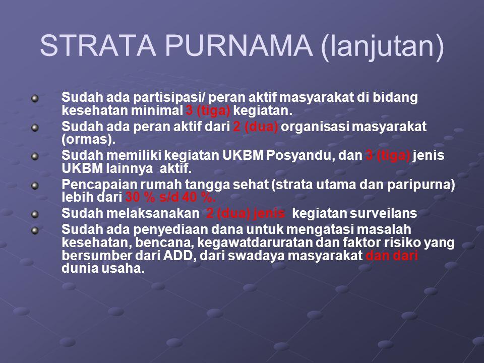 STRATA PURNAMA (lanjutan)