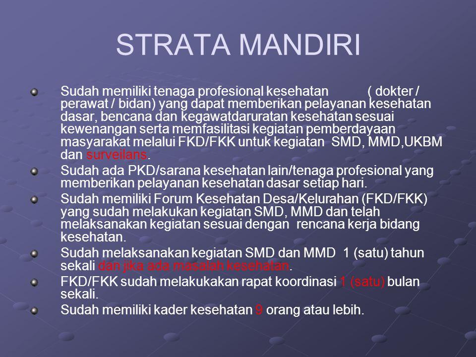 STRATA MANDIRI