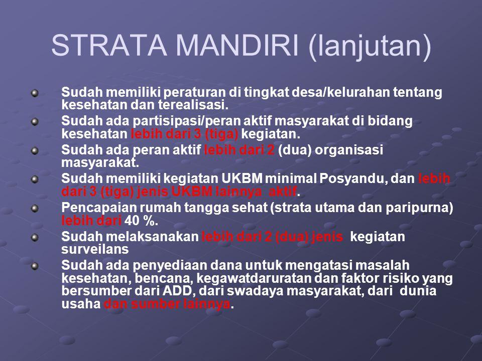 STRATA MANDIRI (lanjutan)