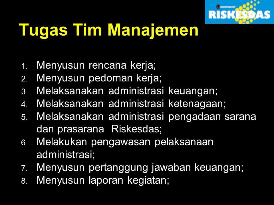 Tugas Tim Manajemen Menyusun rencana kerja; Menyusun pedoman kerja;