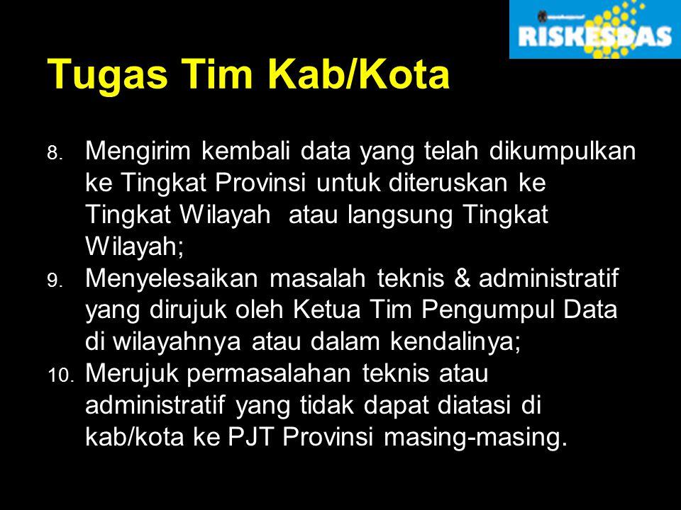Tugas Tim Kab/Kota