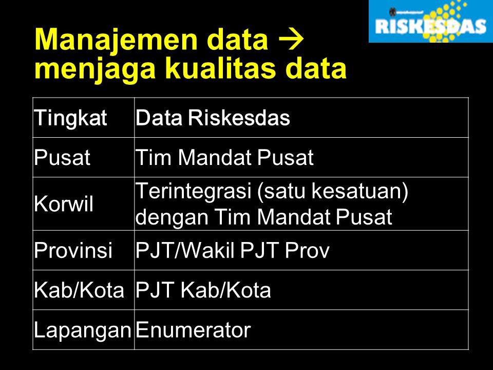 Manajemen data  menjaga kualitas data