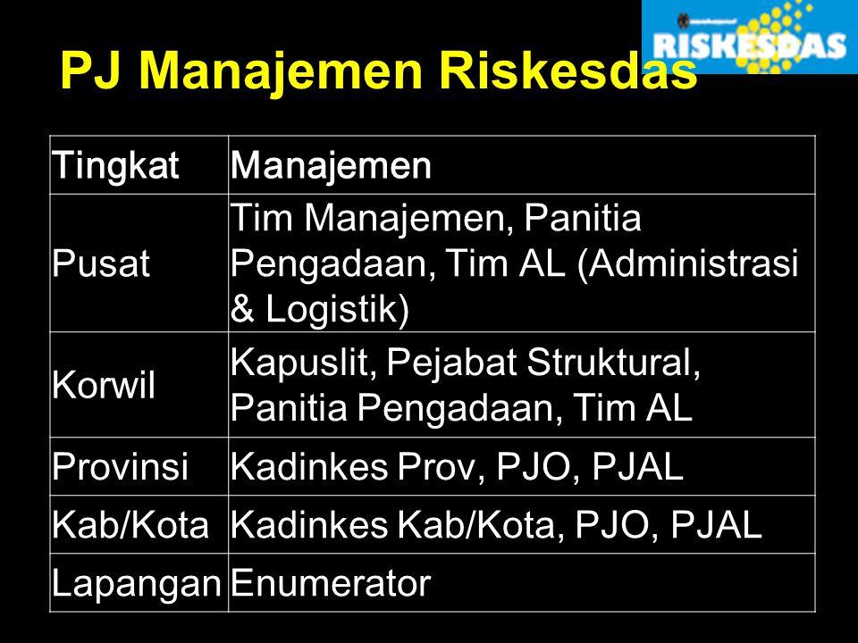 PJ Manajemen Riskesdas