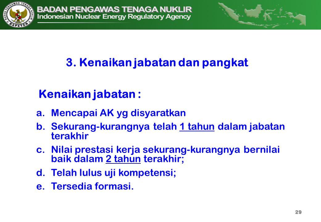 3. Kenaikan jabatan dan pangkat