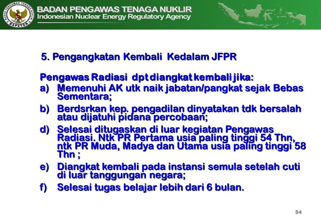 5. Pengangkatan Kembali Kedalam JFPR