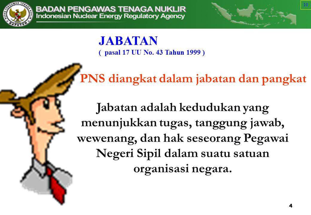 PNS diangkat dalam jabatan dan pangkat