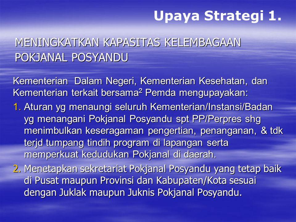 Upaya Strategi 1. Meningkatkan Kapasitas Kelembagaan Pokjanal Posyandu