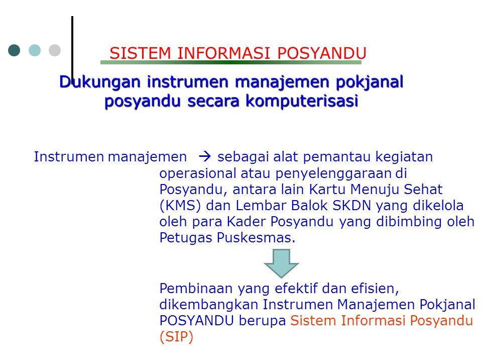 Dukungan instrumen manajemen pokjanal posyandu secara komputerisasi