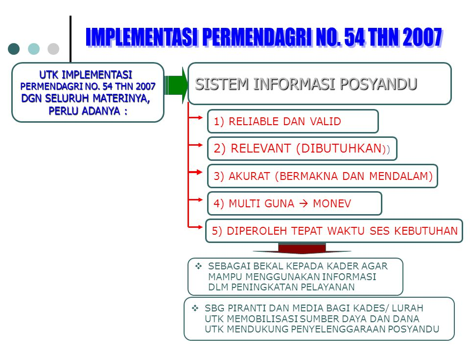 IMPLEMENTASI PERMENDAGRI NO. 54 THN 2007