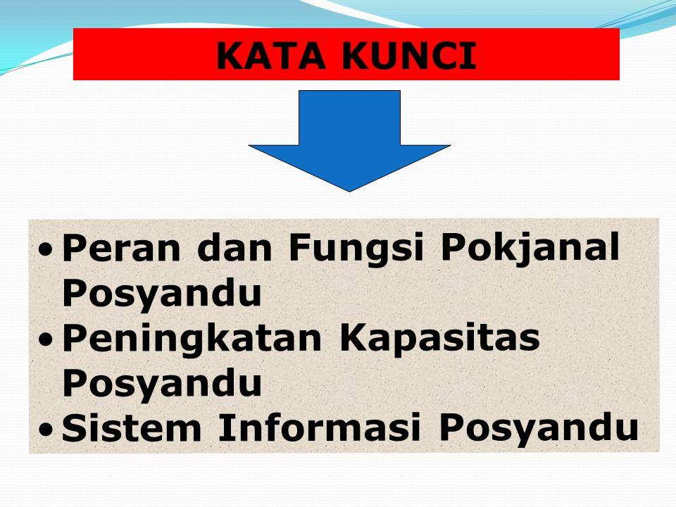 KATA KUNCI Peran dan Fungsi Pokjanal Posyandu. Peningkatan Kapasitas Posyandu.