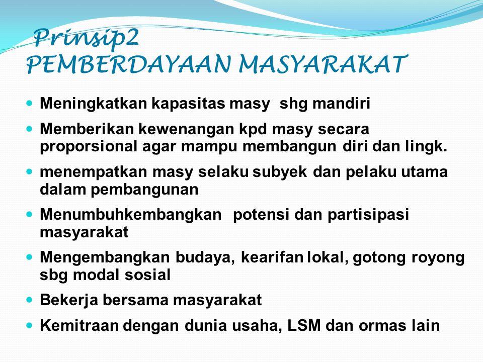 Prinsip2 PEMBERDAYAAN MASYARAKAT