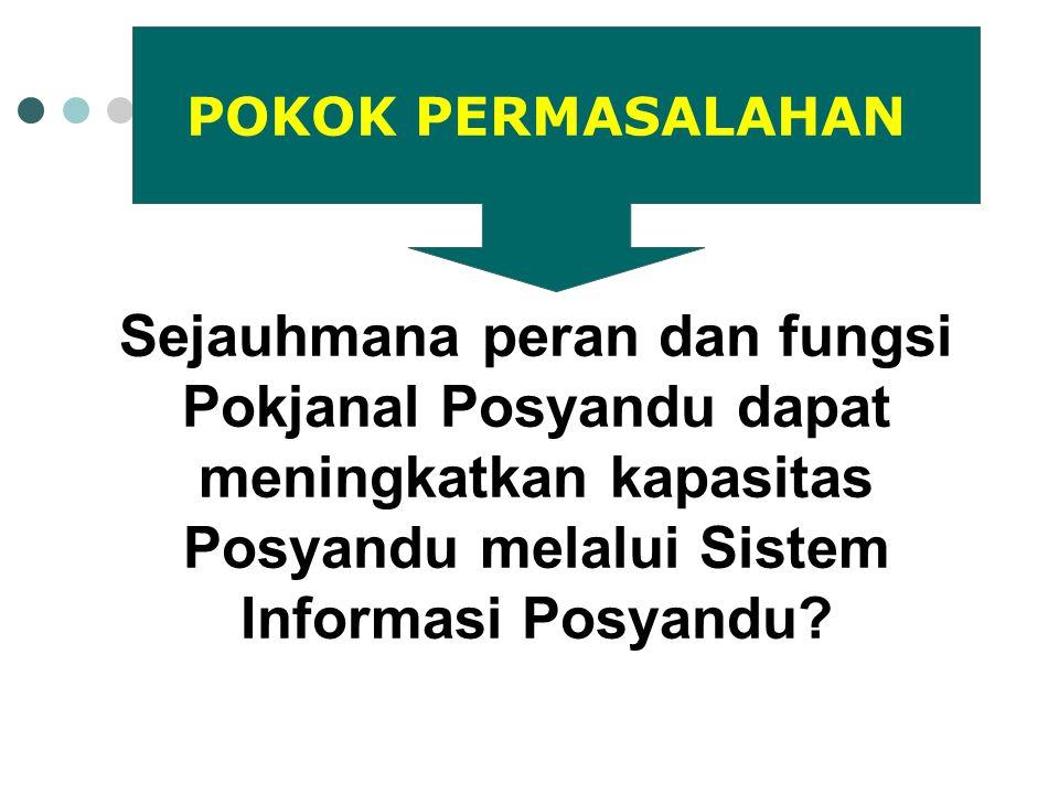 POKOK PERMASALAHAN Sejauhmana peran dan fungsi Pokjanal Posyandu dapat meningkatkan kapasitas Posyandu melalui Sistem Informasi Posyandu
