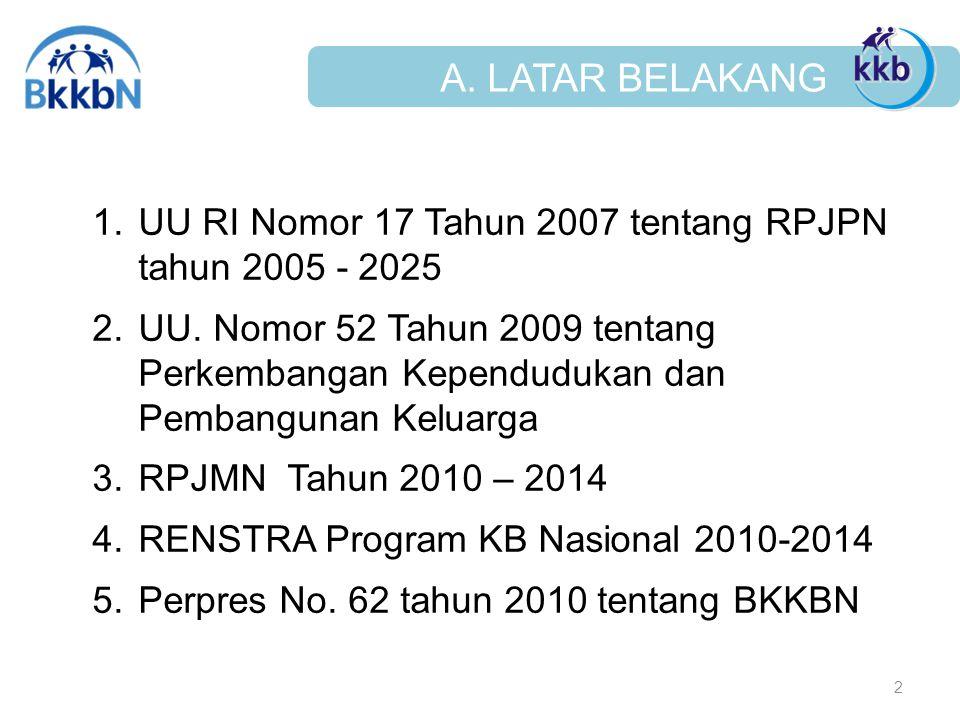 A. LATAR BELAKANG UU RI Nomor 17 Tahun 2007 tentang RPJPN tahun 2005 - 2025.