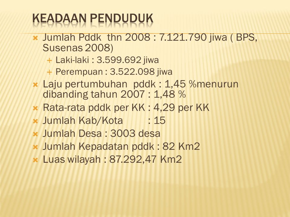 Keadaan Penduduk Jumlah Pddk thn 2008 : 7.121.790 jiwa ( BPS, Susenas 2008) Laki-laki : 3.599.692 jiwa.