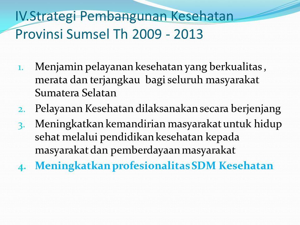 IV.Strategi Pembangunan Kesehatan Provinsi Sumsel Th 2009 - 2013