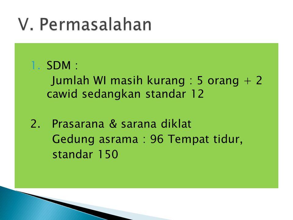 V. Permasalahan SDM : Jumlah WI masih kurang : 5 orang + 2 cawid sedangkan standar 12. 2. Prasarana & sarana diklat.