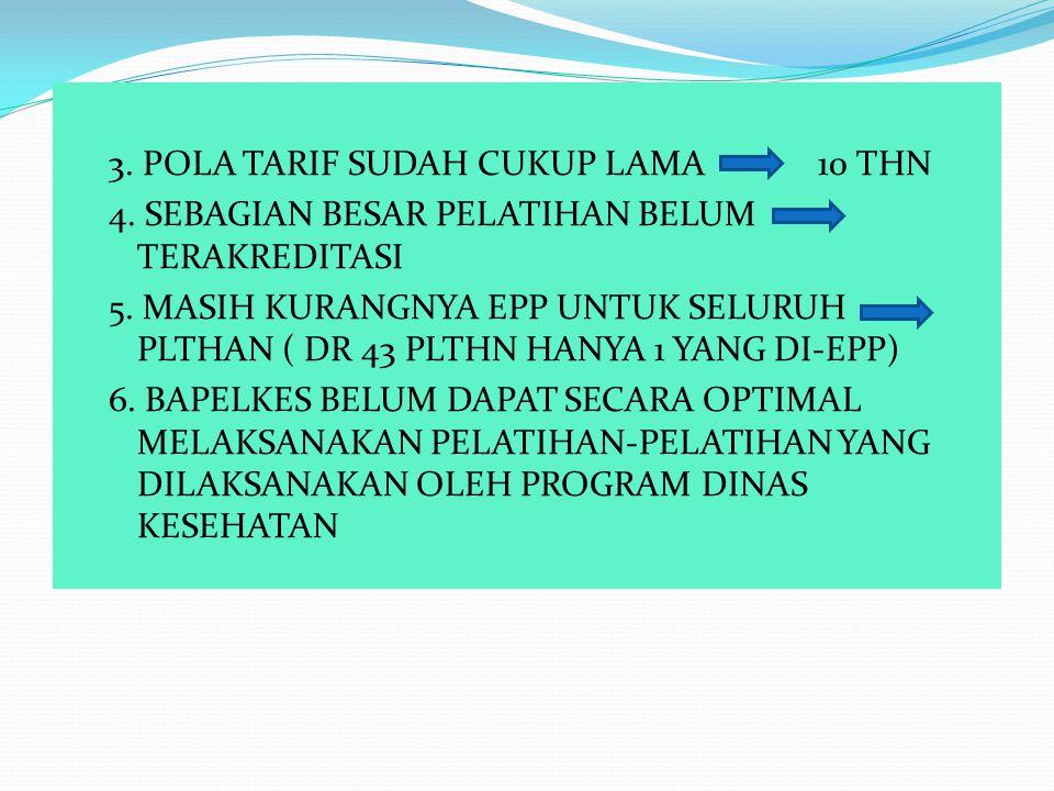 3. POLA TARIF SUDAH CUKUP LAMA 10 THN