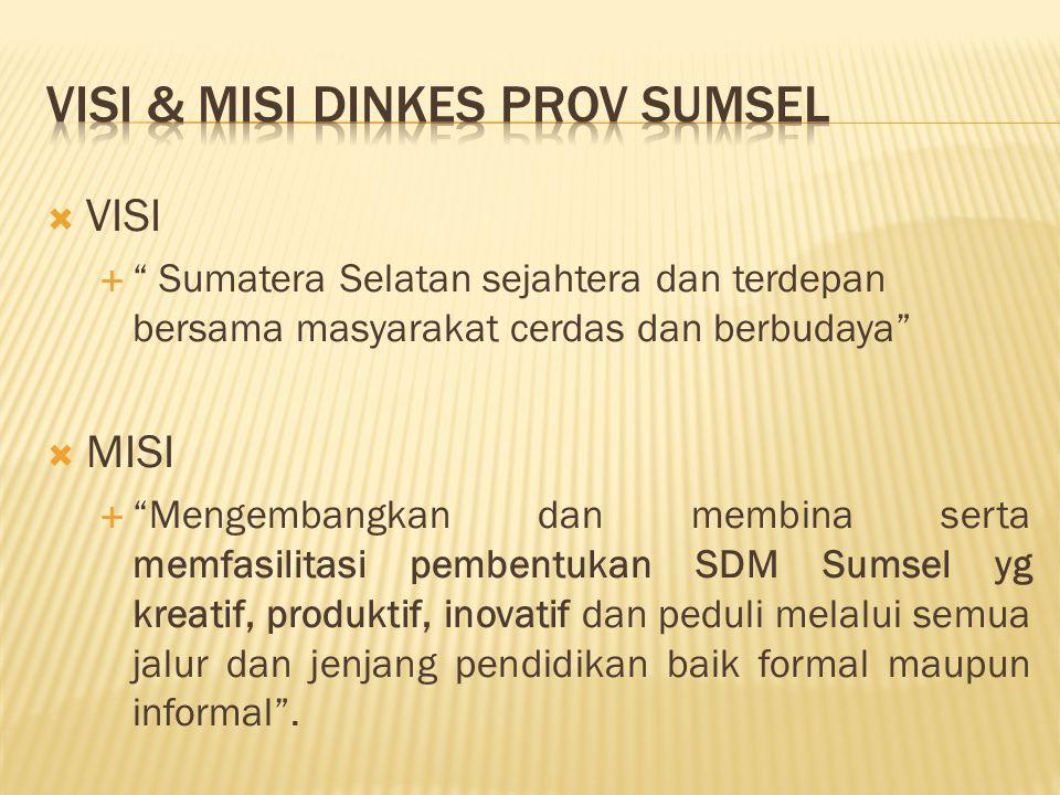 VISI & MISI DINKES PROV SUMSEL