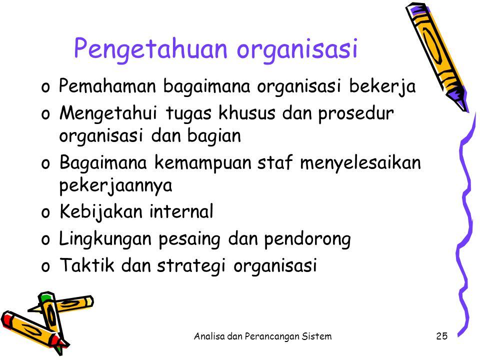 Pengetahuan organisasi