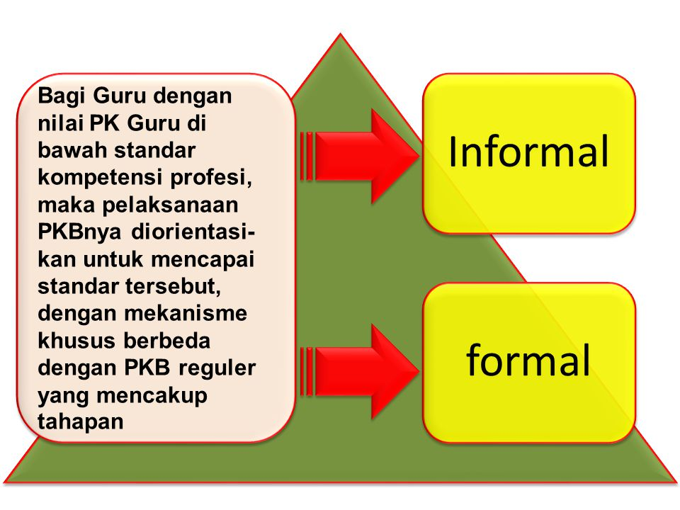 Informal formal.