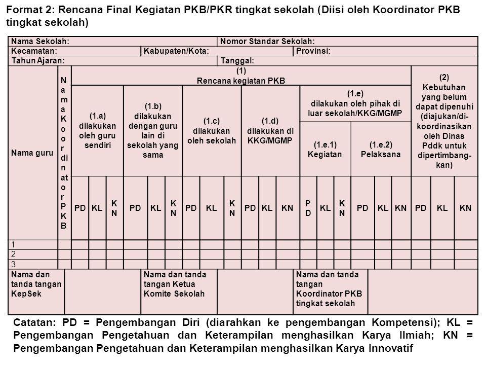 Format 2: Rencana Final Kegiatan PKB/PKR tingkat sekolah (Diisi oleh Koordinator PKB tingkat sekolah)
