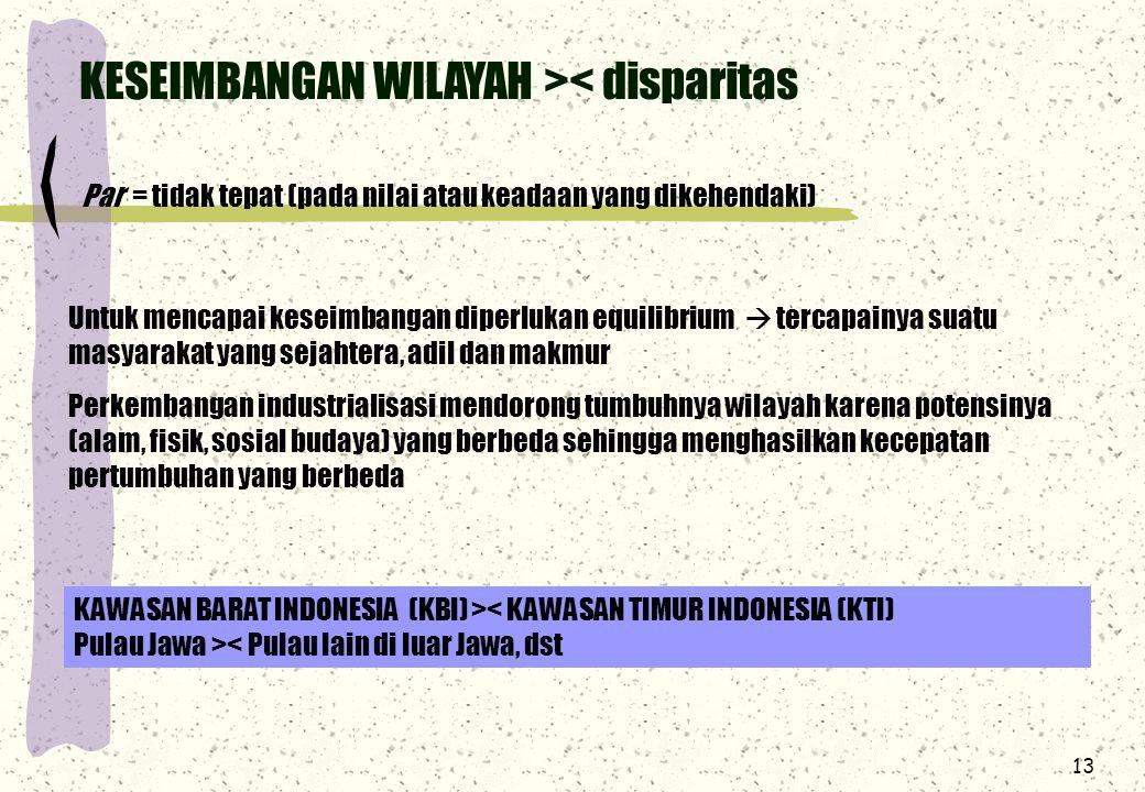 KESEIMBANGAN WILAYAH >< disparitas