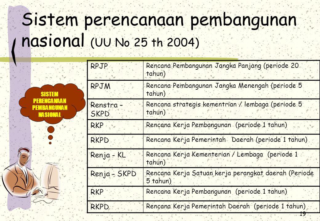 Sistem perencanaan pembangunan nasional (UU No 25 th 2004)