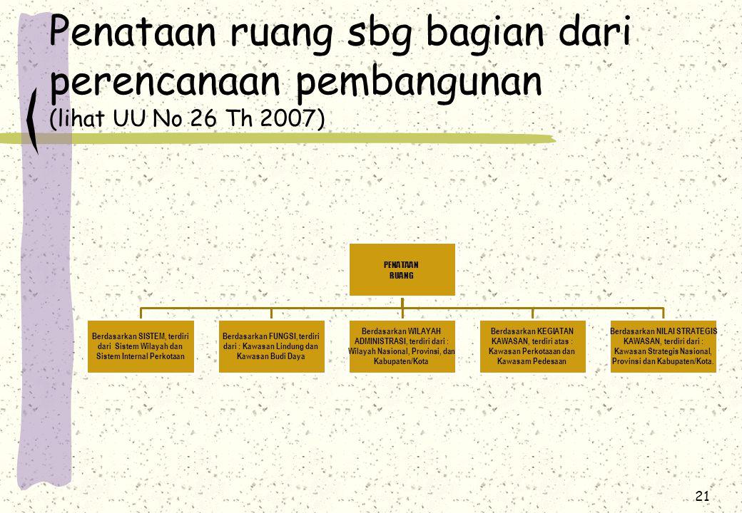 Penataan ruang sbg bagian dari perencanaan pembangunan (lihat UU No 26 Th 2007)