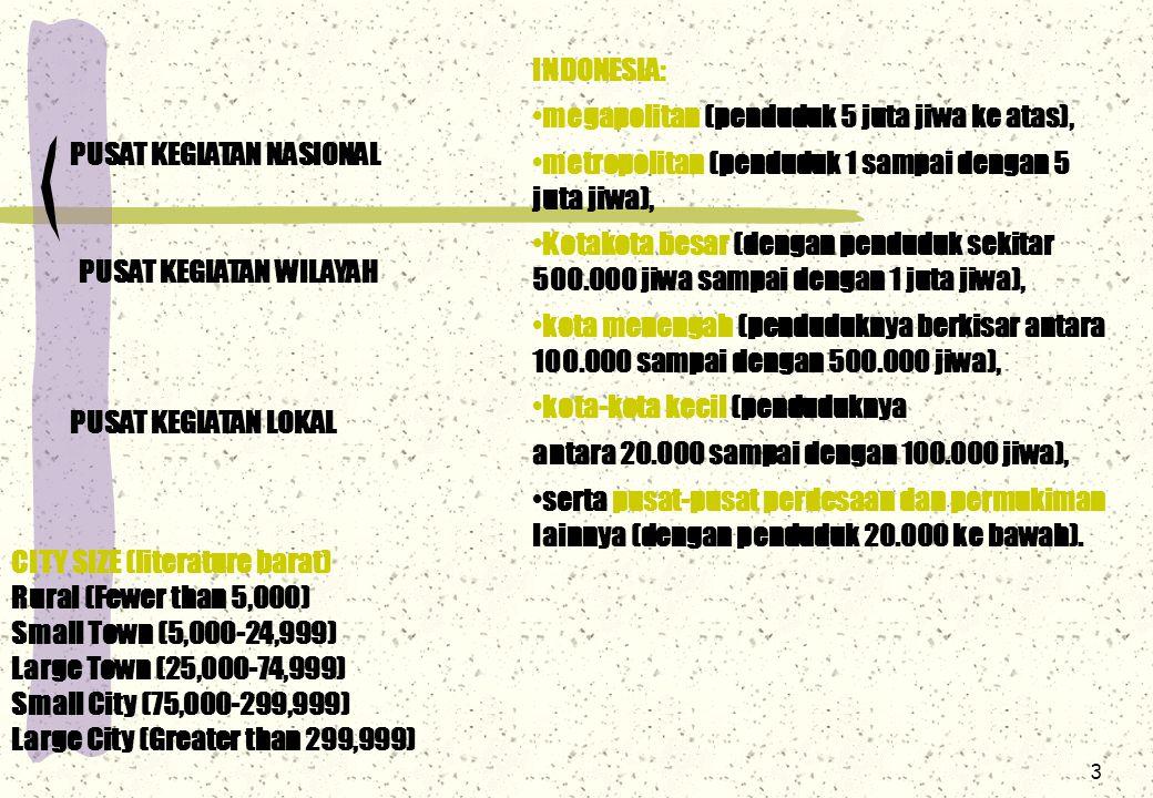 INDONESIA: megapolitan (penduduk 5 juta jiwa ke atas), metropolitan (penduduk 1 sampai dengan 5 juta jiwa),