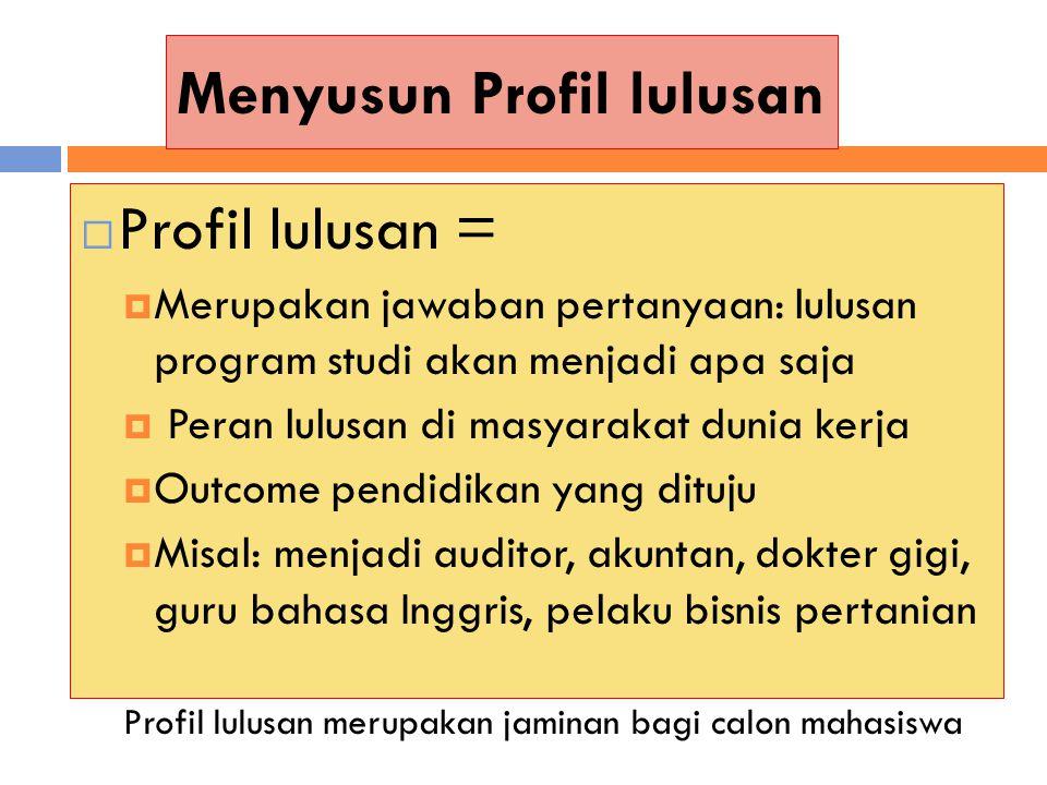 Menyusun Profil lulusan