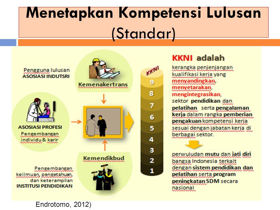 Menetapkan Kompetensi Lulusan (Standar)